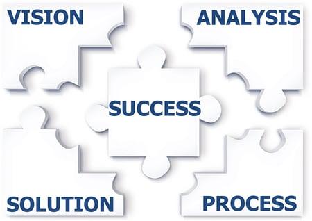 LEAN IT: che cos'è e perché è importante per il tuo business