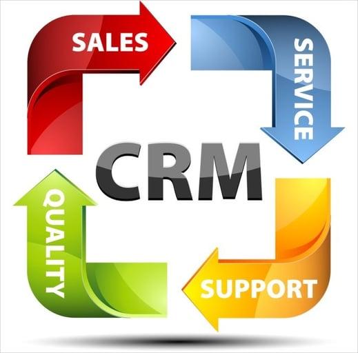 CRM-Schema