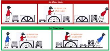 Water-spider-Caletec