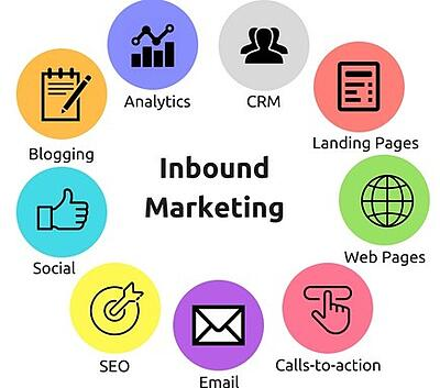 Inbound Marketing (1)