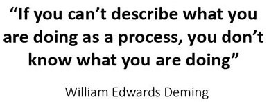 Lean-William-Deming