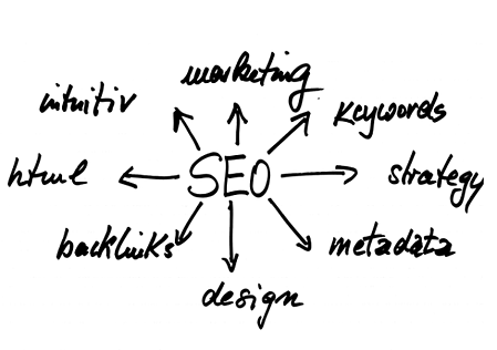 seo-inbound-marketing